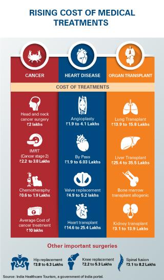 Care Health Insurance - Wikipedia