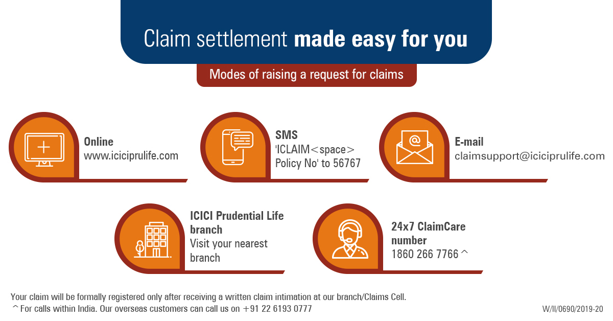 Modes of Rasing a Request for Claims