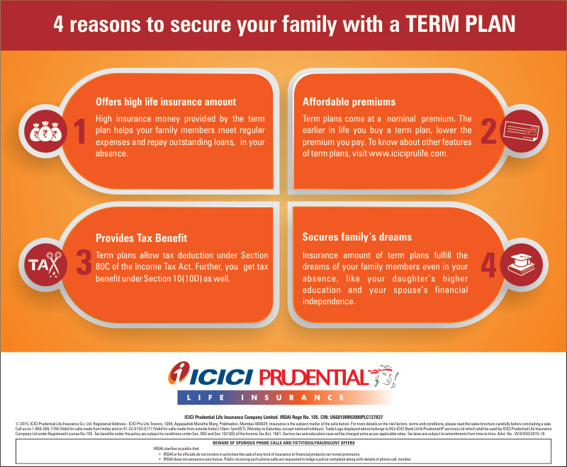 Reasons to buy a Term Plan