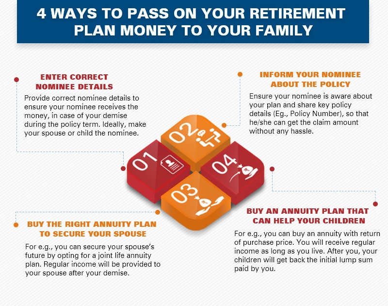 Ways to pass retirement money to your family